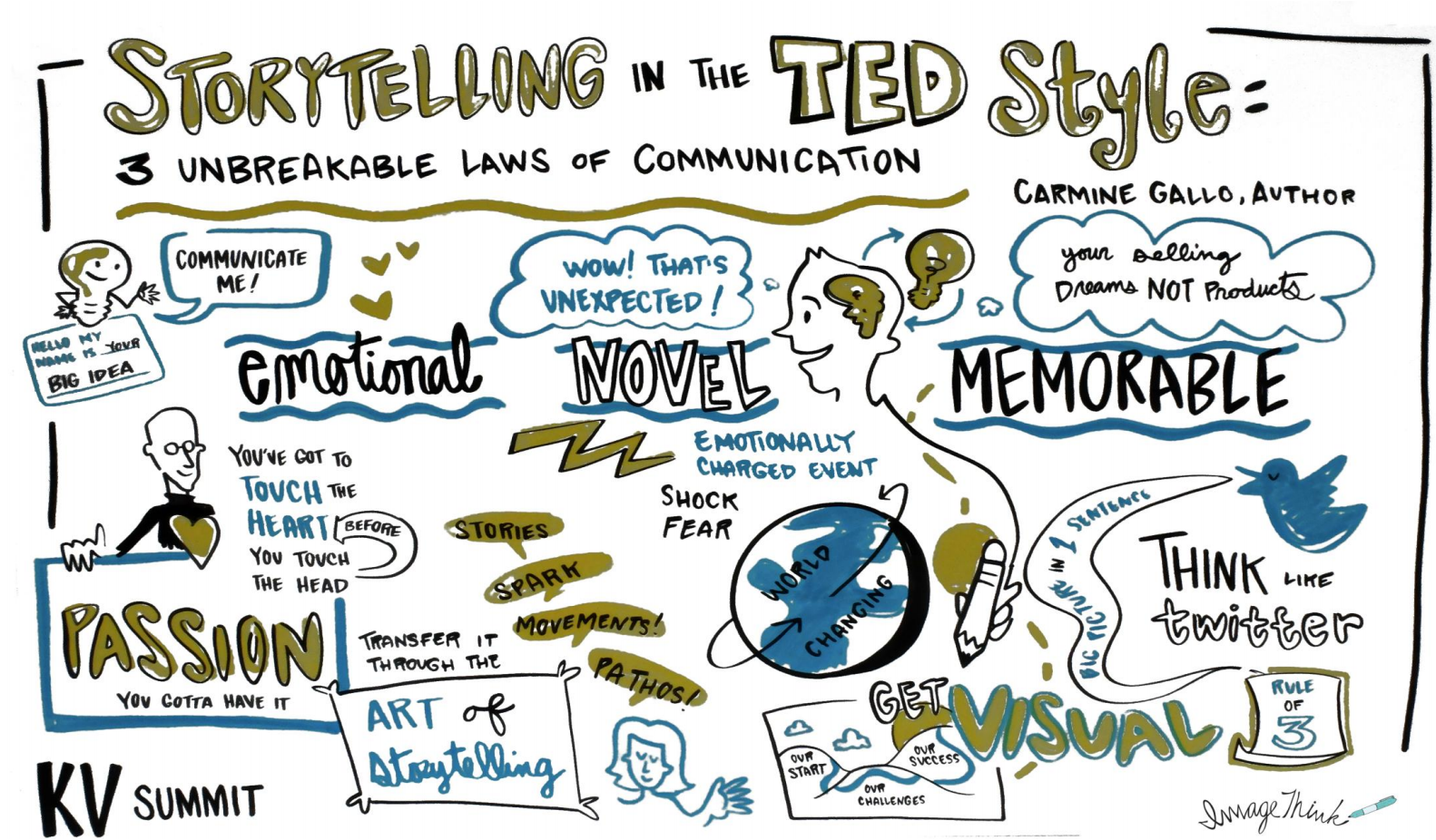 Was-ist-Storytelling-TED-Style