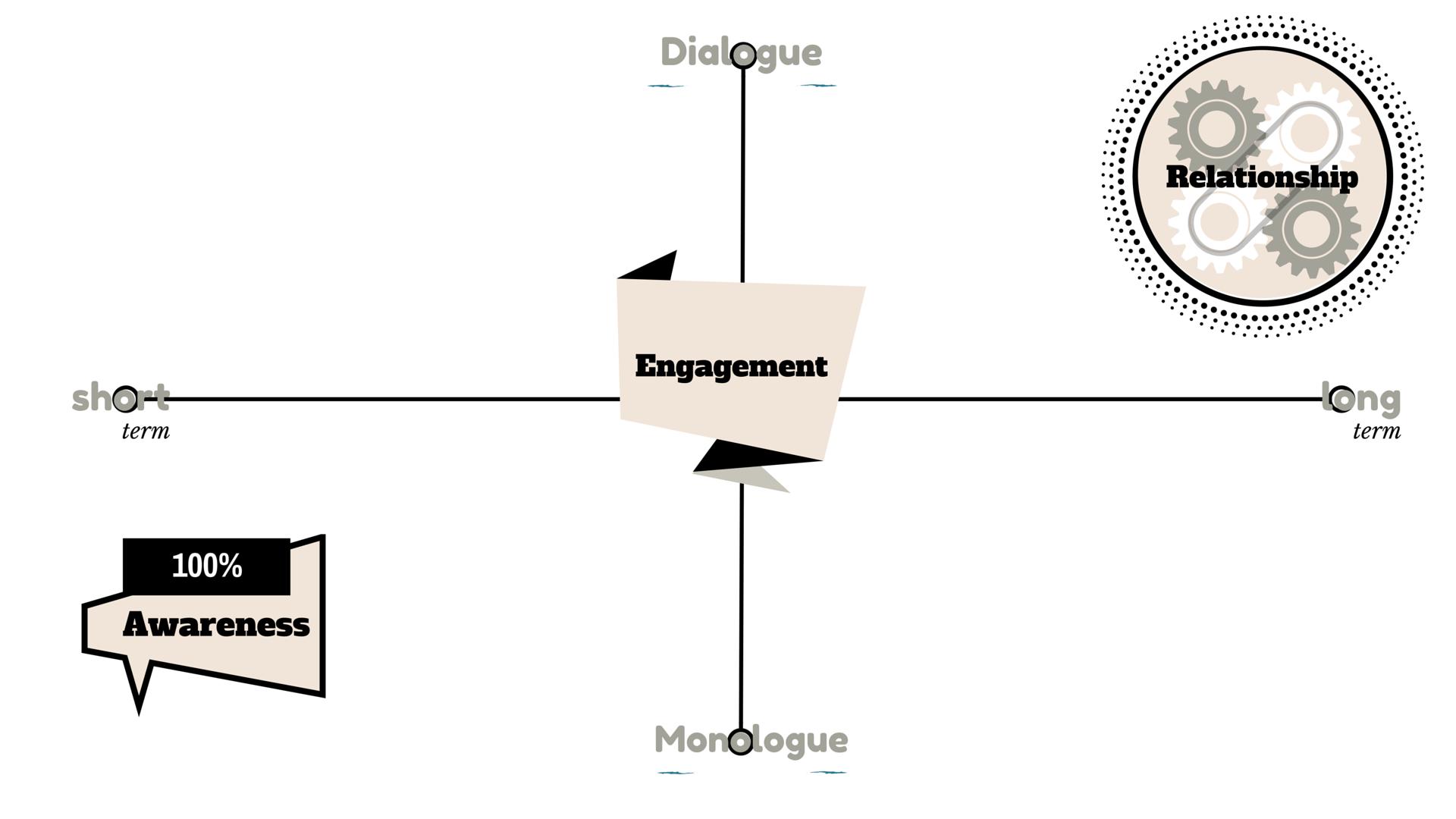 kommunikations-matrix-schwarz-weiss