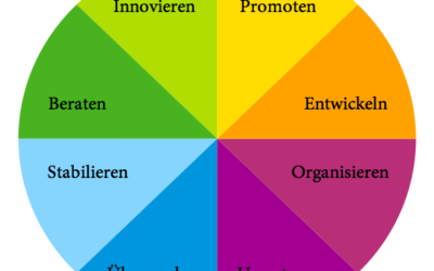 Team_Management_Systems-400x250.png